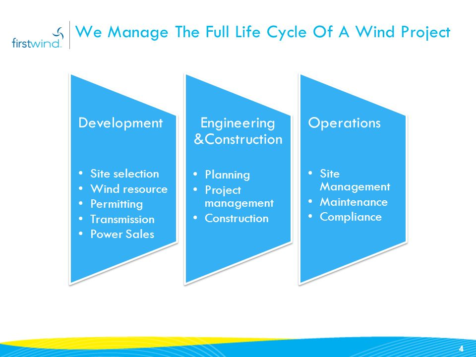 3 We are an Independent North American Wind Energy Company Exceptional Management Proven Results Unique Strategy Ability to act quickly and more decisively than our competition Significant industry experience (17 years on average among the senior team) Expertise to execute all aspects of business Develop to own model that includes: - Disciplined, regional focus - Focus on the most profitable projects - Significant head start in terms of site acquisition in our key markets 274 MW operating and under construction 637 MW advanced development Consistent and reliable access to capital: $1.8 billion raised to date