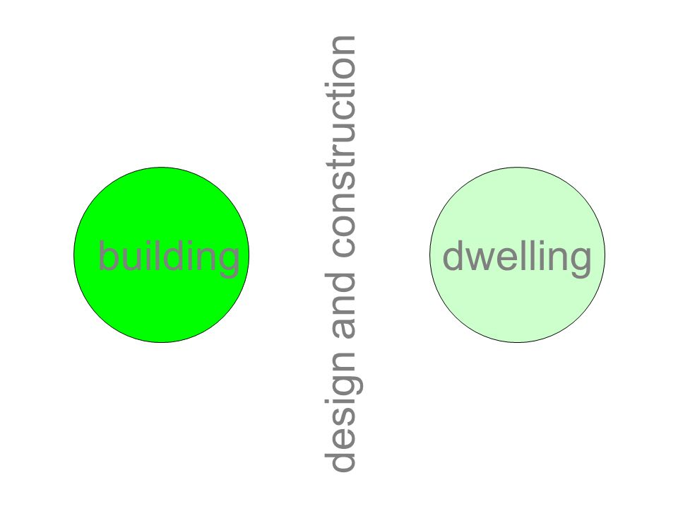 dwelling building design and construction