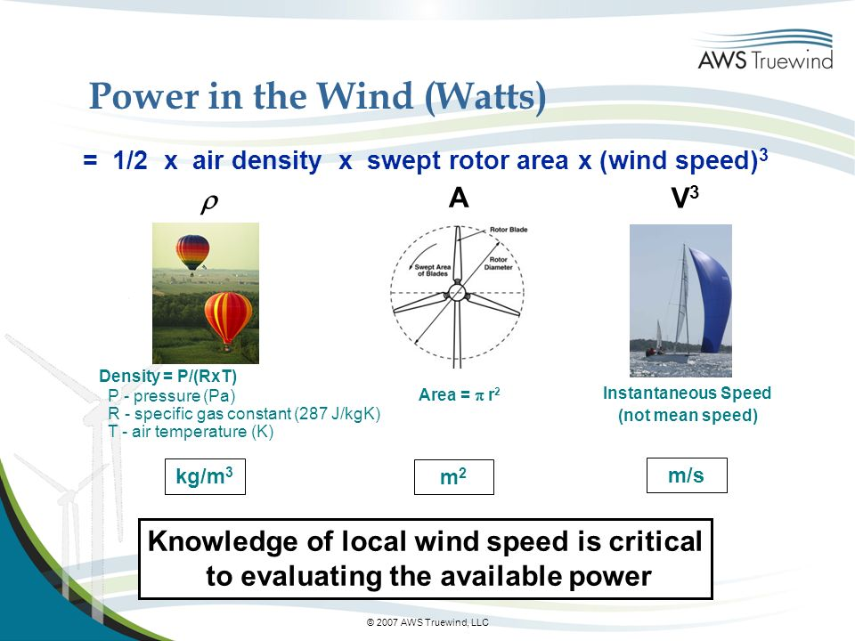 © 2007 AWS Truewind, LLC Power in the Wind (Watts) Density = P/(RxT) P - pressure (Pa) R - specific gas constant (287 J/kgK) T - air temperature (K) = 1/2 x air density x swept rotor area x (wind speed) 3 A V3V3 Area = r 2 Instantaneous Speed (not mean speed) kg/m 3 m2m2 m/s Knowledge of local wind speed is critical to evaluating the available power
