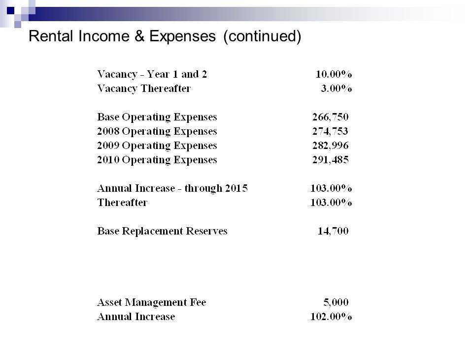 Rental Income & Expenses (continued)