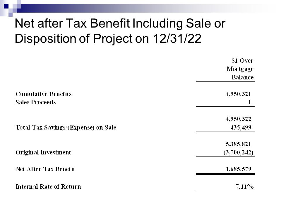 Net after Tax Benefit Including Sale or Disposition of Project on 12/31/22