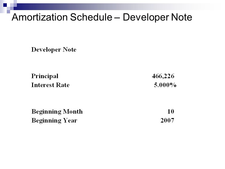 Amortization Schedule – Developer Note