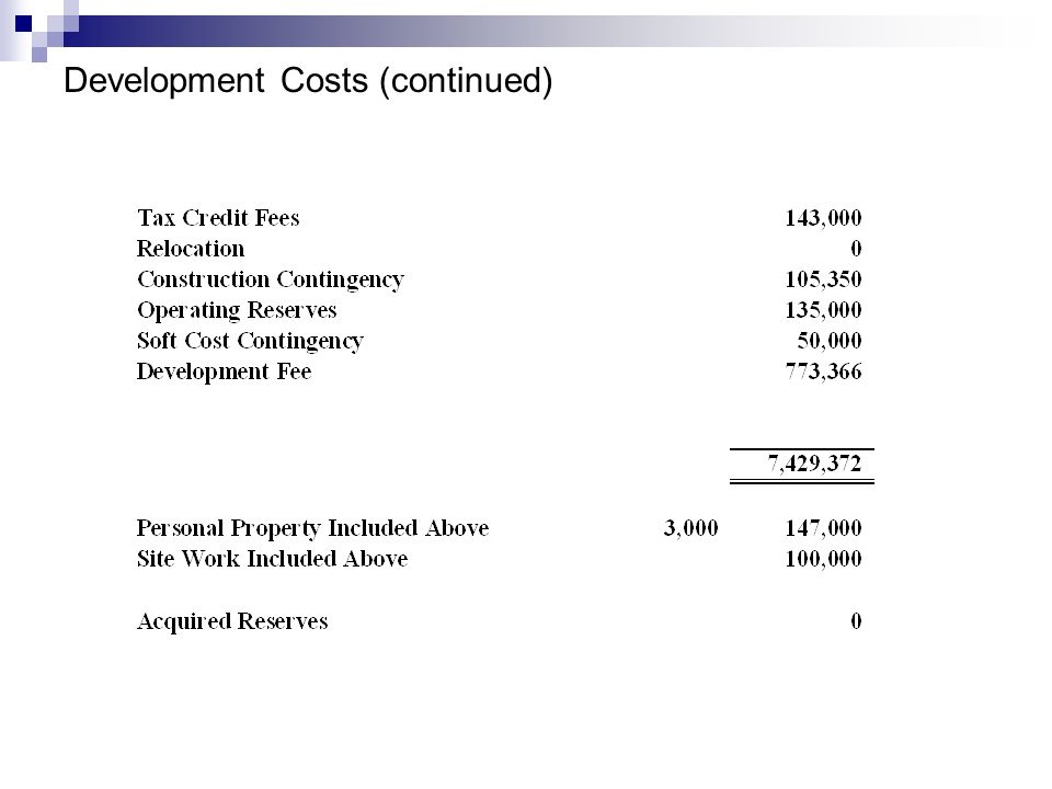 Development Costs (continued)