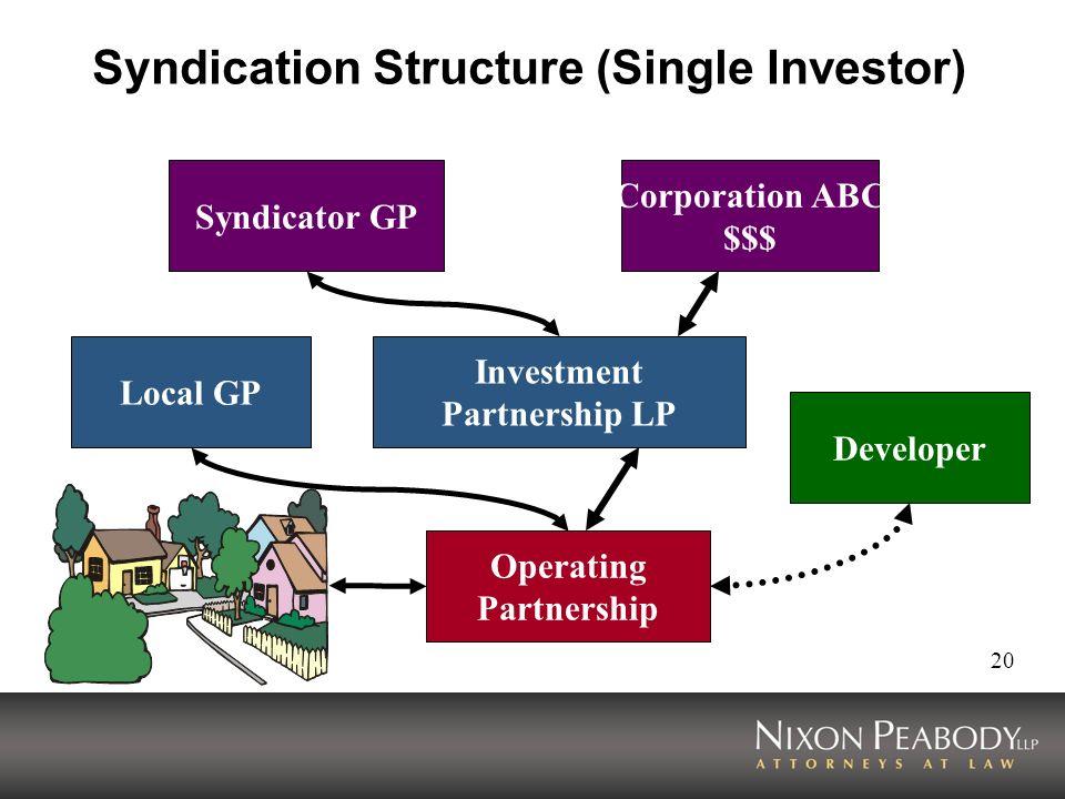 20 Syndication Structure (Single Investor) Corporation ABC $$$ Syndicator GP Investment Partnership LP Local GP Developer Operating Partnership