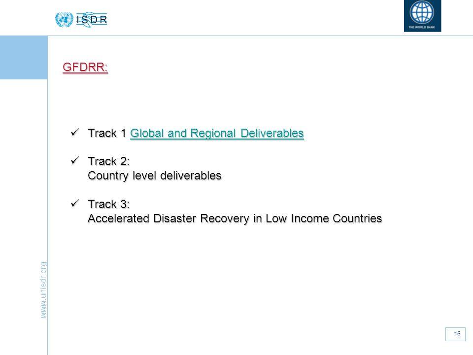 www.unisdr.org 16 GFDRR: Track 1 Global and Regional Deliverables Track 1 Global and Regional DeliverablesGlobal and Regional DeliverablesGlobal and R