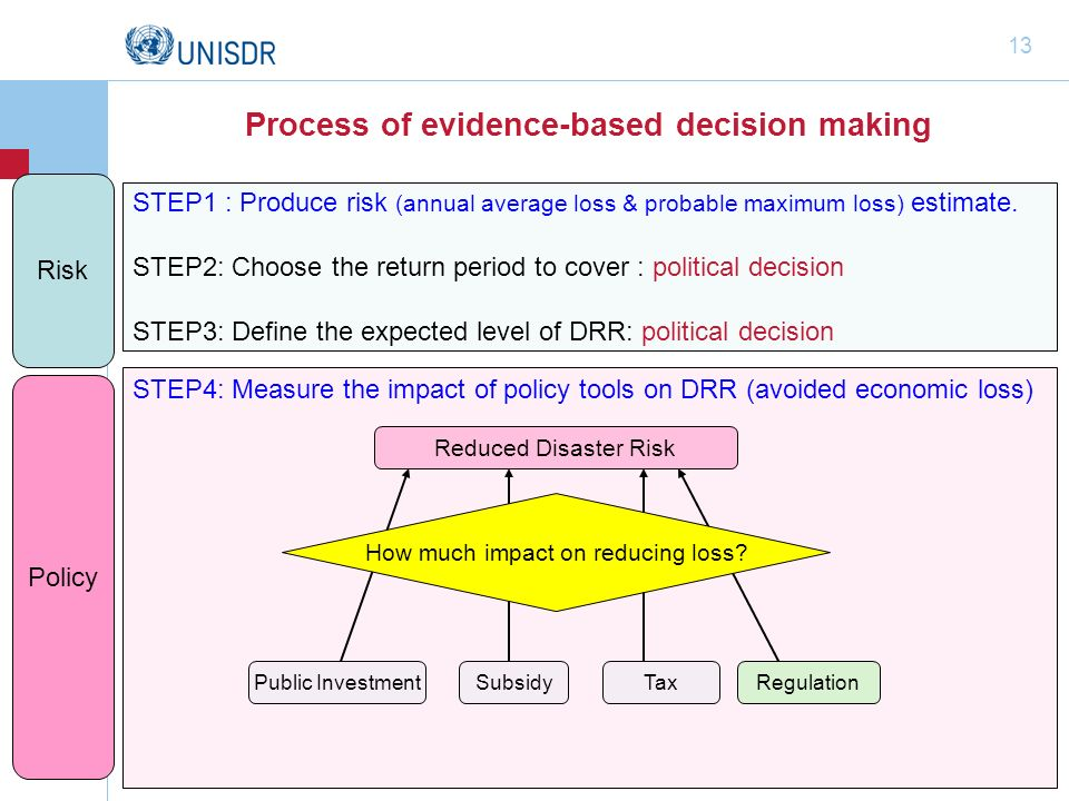 www.unisdr.org 13 STEP4: Measure the impact of policy tools on DRR (avoided economic loss) Process of evidence-based decision making STEP1 : Produce r
