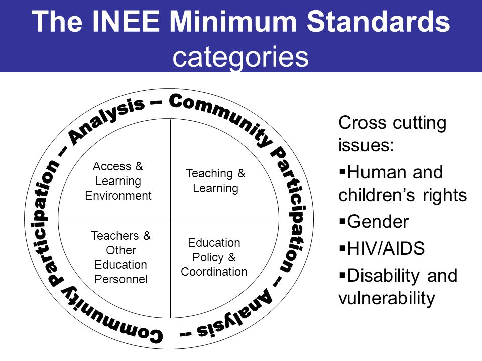 The INEE Minimum Standards categories Access & Learning Environment Teaching & Learning Teachers & Other Education Personnel Education Policy & Coordi
