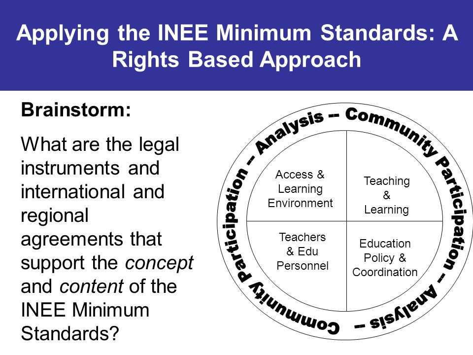 Applying the INEE Minimum Standards: A Rights Based Approach Brainstorm: What are the legal instruments and international and regional agreements that