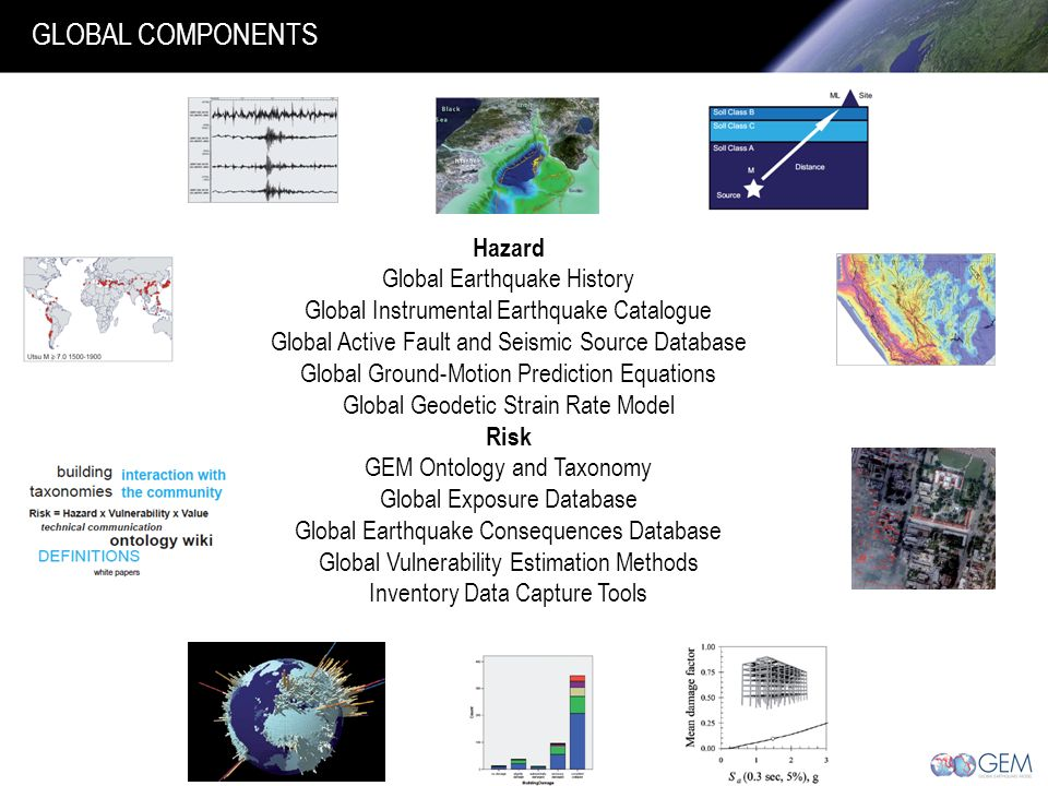 GLOBAL COMPONENTS Hazard Global Earthquake History Global Instrumental Earthquake Catalogue Global Active Fault and Seismic Source Database Global Ground-Motion Prediction Equations Global Geodetic Strain Rate Model Risk GEM Ontology and Taxonomy Global Exposure Database Global Earthquake Consequences Database Global Vulnerability Estimation Methods Inventory Data Capture Tools