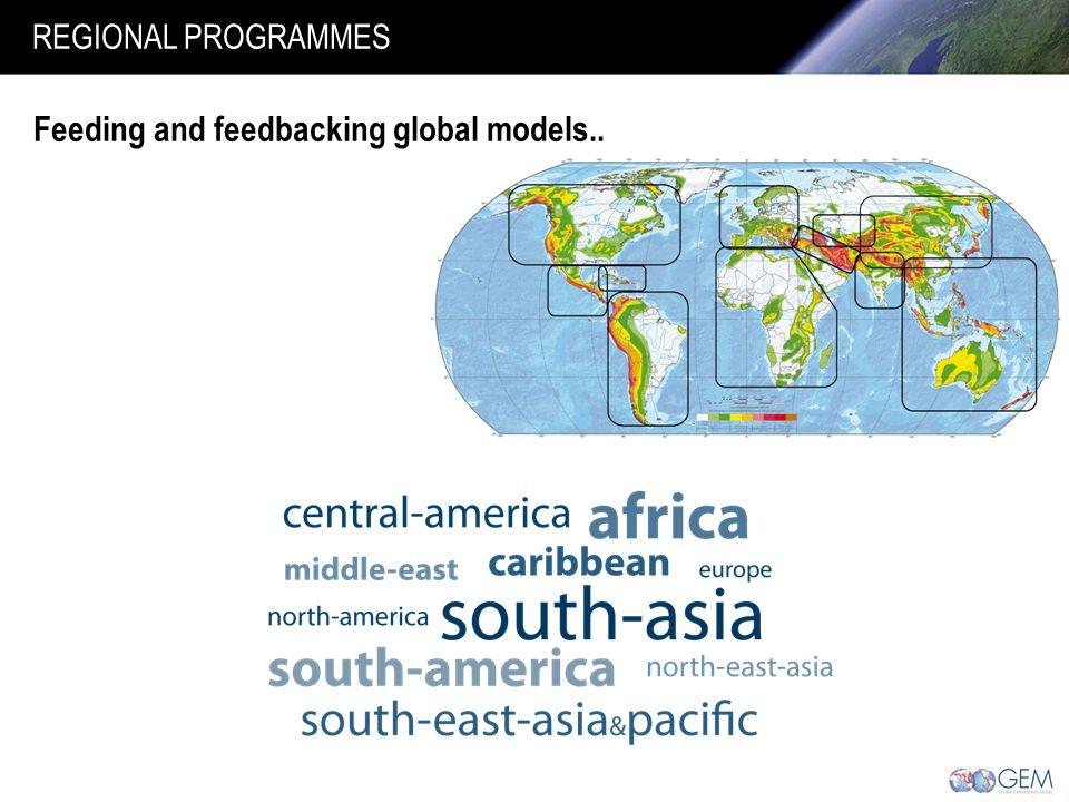 Feeding and feedbacking global models.. REGIONAL PROGRAMMES
