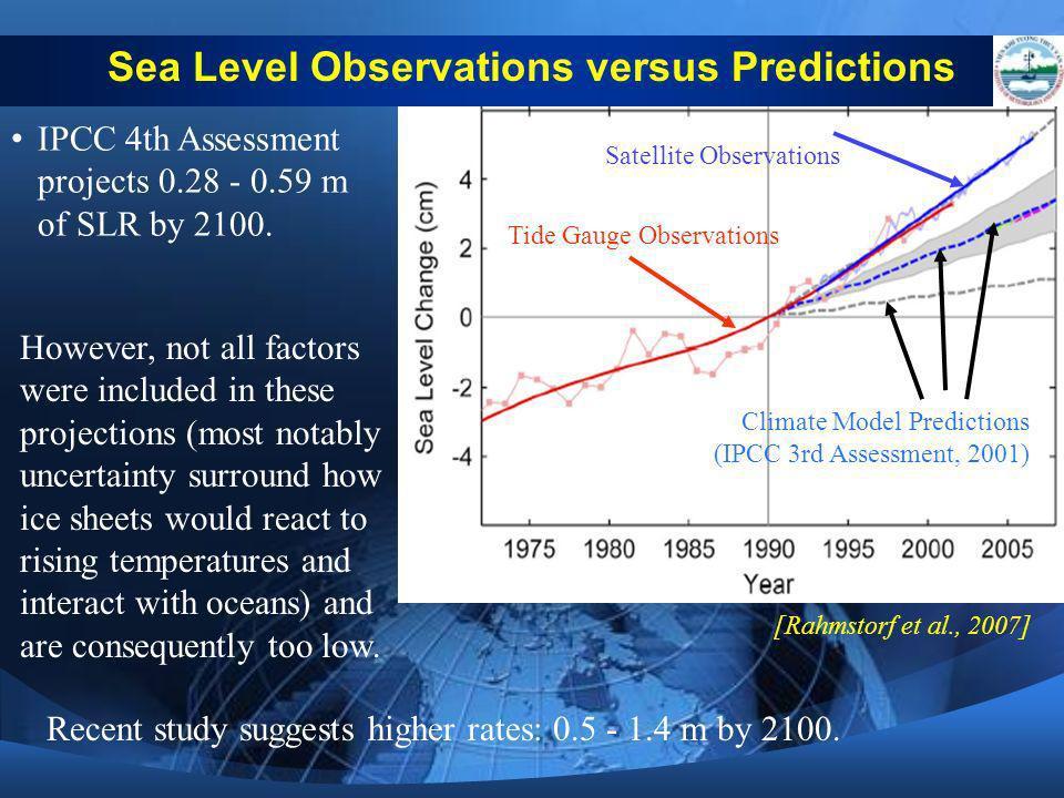[Rahmstorf et al., 2007] Tide Gauge Observations Satellite Observations Climate Model Predictions (IPCC 3rd Assessment, 2001) IPCC 4th Assessment proj