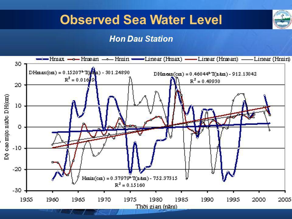 Observed Sea Water Level Hon Dau Station