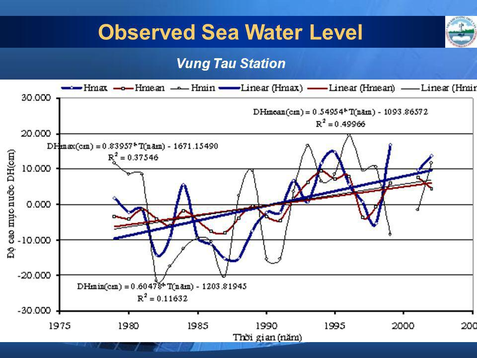 Observed Sea Water Level Vung Tau Station