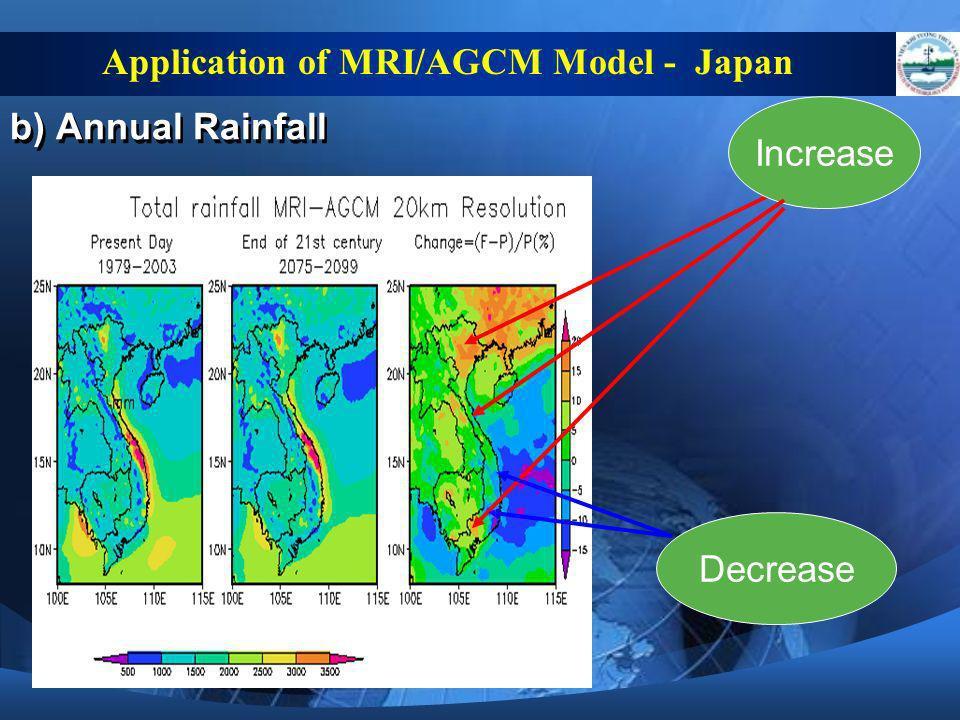 b) Annual Rainfall Increase Decrease Application of MRI/AGCM Model - Japan
