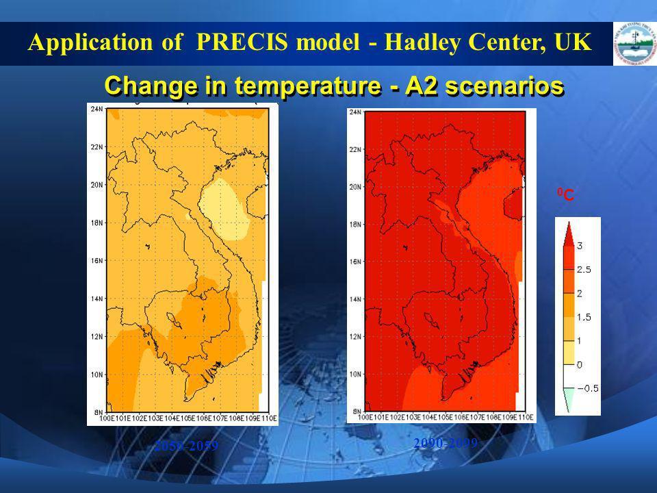 Change in temperature - A2 scenarios 2090-2099 2050-2059 0C0C Application of PRECIS model - Hadley Center, UK