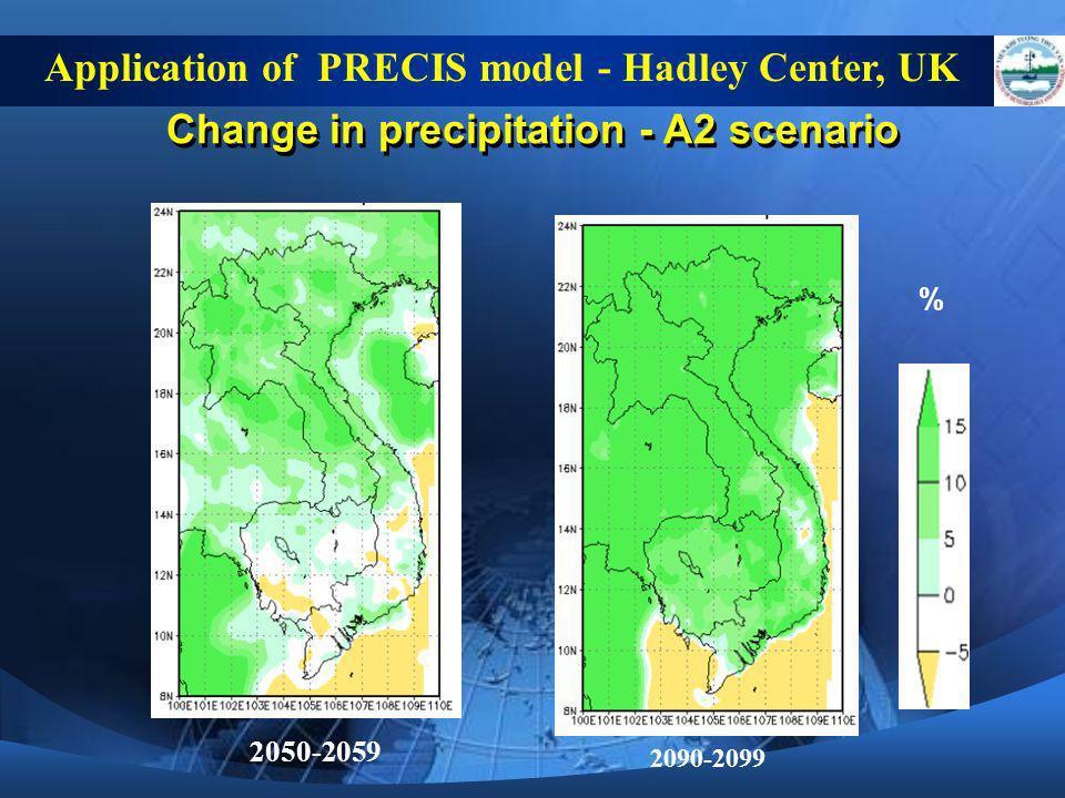 Change in precipitation - A2 scenario 2050-2059 2090-2099 % Application of PRECIS model - Hadley Center, UK