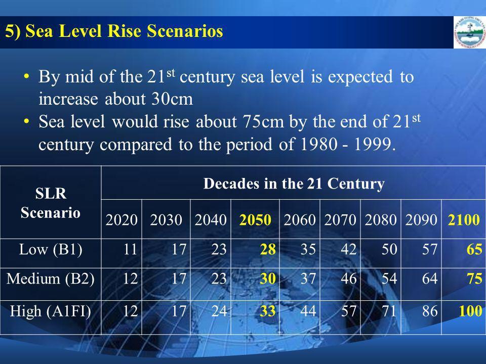 SLR Scenario Decades in the 21 Century 202020302040205020602070208020902100 Low (B1)111723283542505765 Medium (B2)121723303746546475 High (A1FI)121724