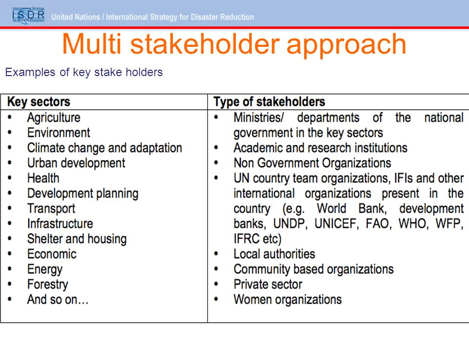 Multi stakeholder approach Examples of key stake holders