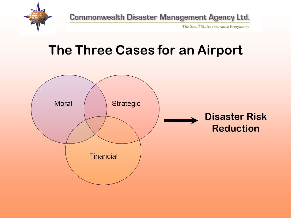 The Three Cases for an Airport MoralStrategic Financial Disaster Risk Reduction