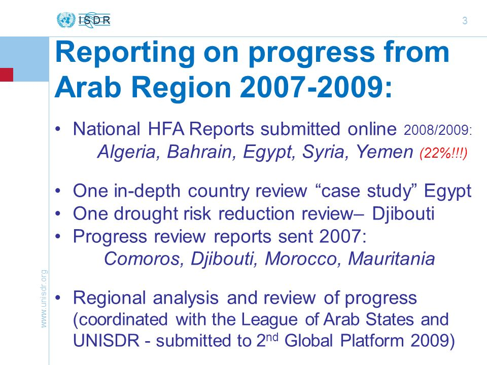 3 Reporting on progress from Arab Region : National HFA Reports submitted online 2008/2009: Algeria, Bahrain, Egypt, Syria, Yemen (22%!!!) One in-depth country review case study Egypt One drought risk reduction review– Djibouti Progress review reports sent 2007: Comoros, Djibouti, Morocco, Mauritania Regional analysis and review of progress (coordinated with the League of Arab States and UNISDR - submitted to 2 nd Global Platform 2009)