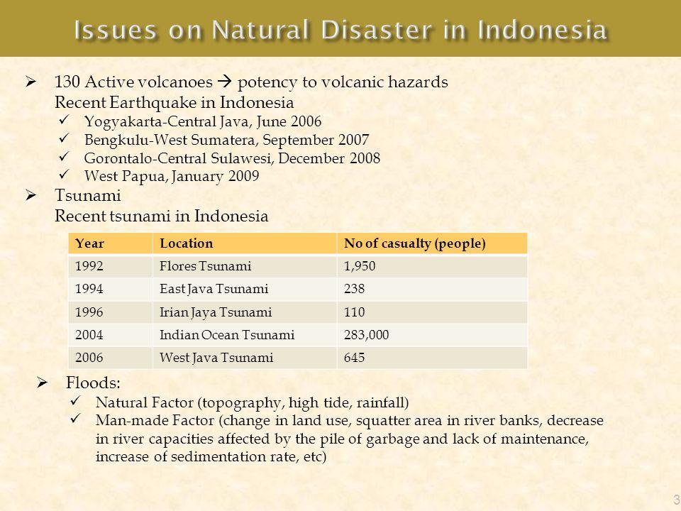 130 Active volcanoes potency to volcanic hazards Recent Earthquake in Indonesia Yogyakarta-Central Java, June 2006 Bengkulu-West Sumatera, September 2