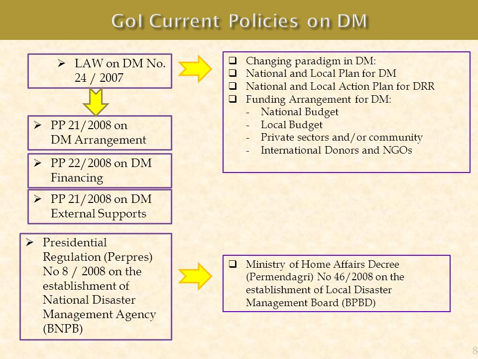 National Action Plan for DRR (NAP-DRR) (2006 – 2009) Government Annual Plans (RKPs) 2007, 2008 & 2009 9 DM Law 24/2007 DM Plan 2010-2014 & NAP-DRR 2010-2012 Involve multi stakeholders in DRR activity Long –term Development Plan (RPJP) 2005 - 2025 Mid–term Development Plan (RPJM)2010- 2014 Government Annual Plans (RKPs) 2010, 2011, etc Involve multi stakeholders the preparation of the plan Initiative Rights from Councils