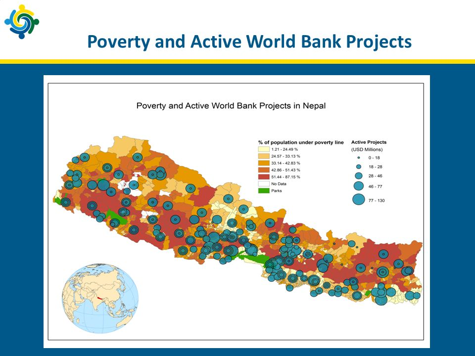 Poverty and Active World Bank Projects