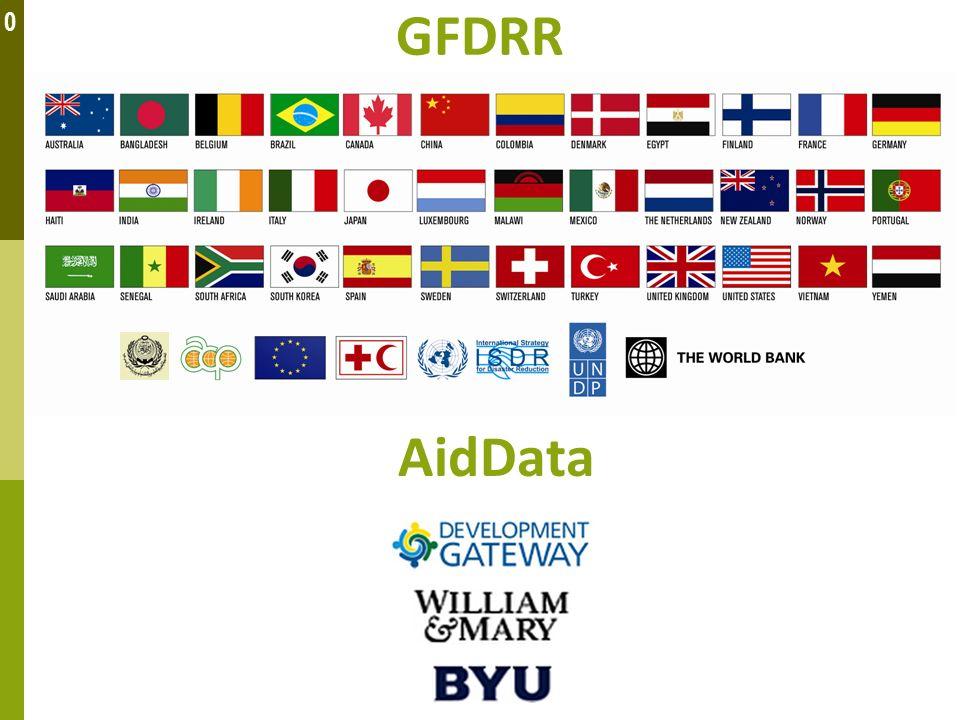 GFDRR AidData 0