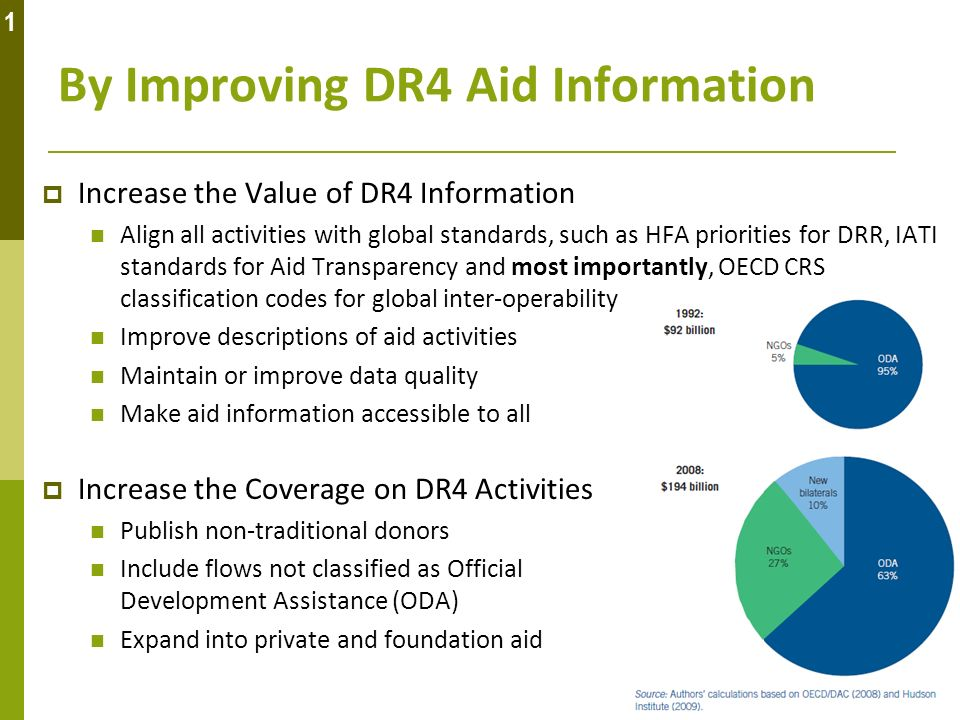 By Improving DR4 Aid Information Increase the Value of DR4 Information Align all activities with global standards, such as HFA priorities for DRR, IATI standards for Aid Transparency and most importantly, OECD CRS classification codes for global inter-operability Improve descriptions of aid activities Maintain or improve data quality Make aid information accessible to all 1 Increase the Coverage on DR4 Activities Publish non-traditional donors Include flows not classified as Official Development Assistance (ODA) Expand into private and foundation aid