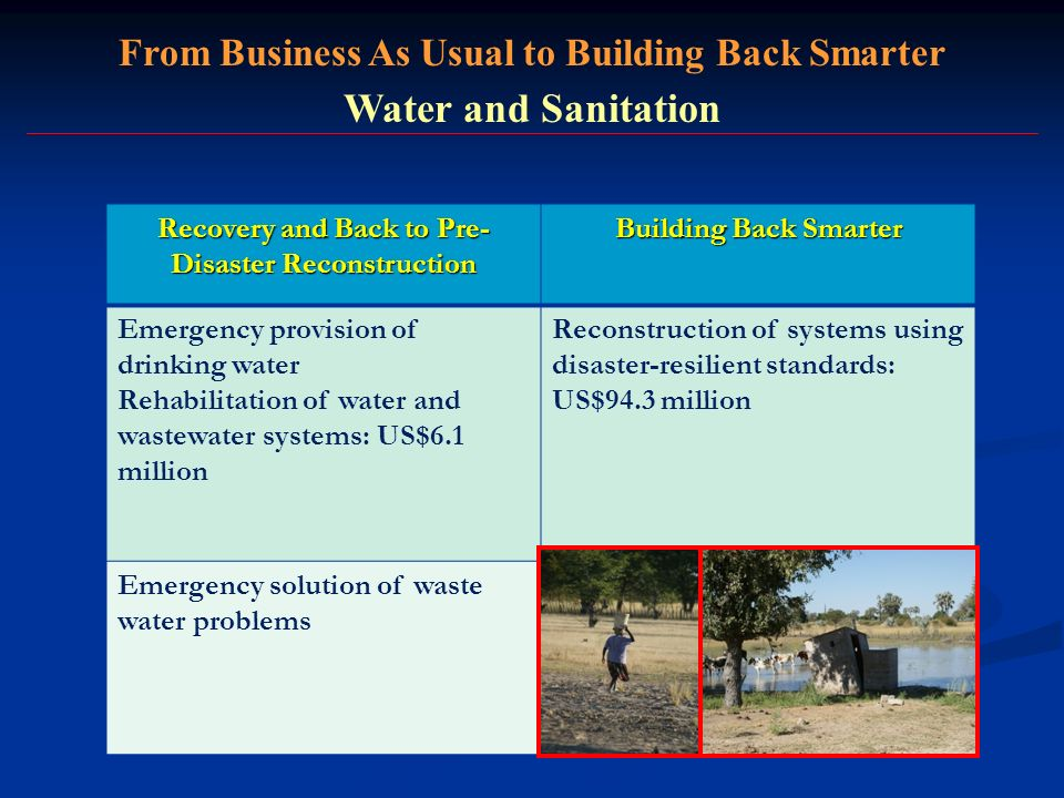 From Business As Usual to Building Back Smarter Water and Sanitation Recovery and Back to Pre- Disaster Reconstruction Building Back Smarter Emergency provision of drinking water Rehabilitation of water and wastewater systems: US$6.1 million Reconstruction of systems using disaster-resilient standards: US$94.3 million Emergency solution of waste water problems