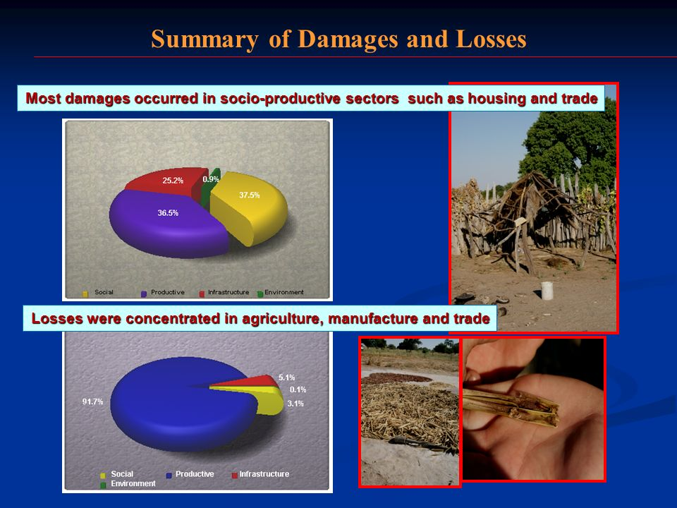 Most damages occurred in socio-productive sectors such as housing and trade Losses were concentrated in agriculture, manufacture and trade