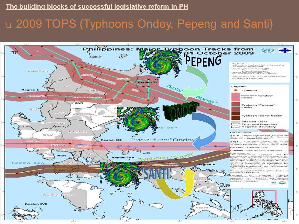 2009 TOPS (Typhoons Ondoy, Pepeng and Santi) The building blocks of successful legislative reform in PH