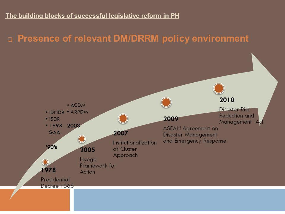 The building blocks of successful legislative reform in PH Presence of relevant DM/DRRM policy environment IDNDR ISDR 1998 GAA 90s ACDM ARPDM 2003