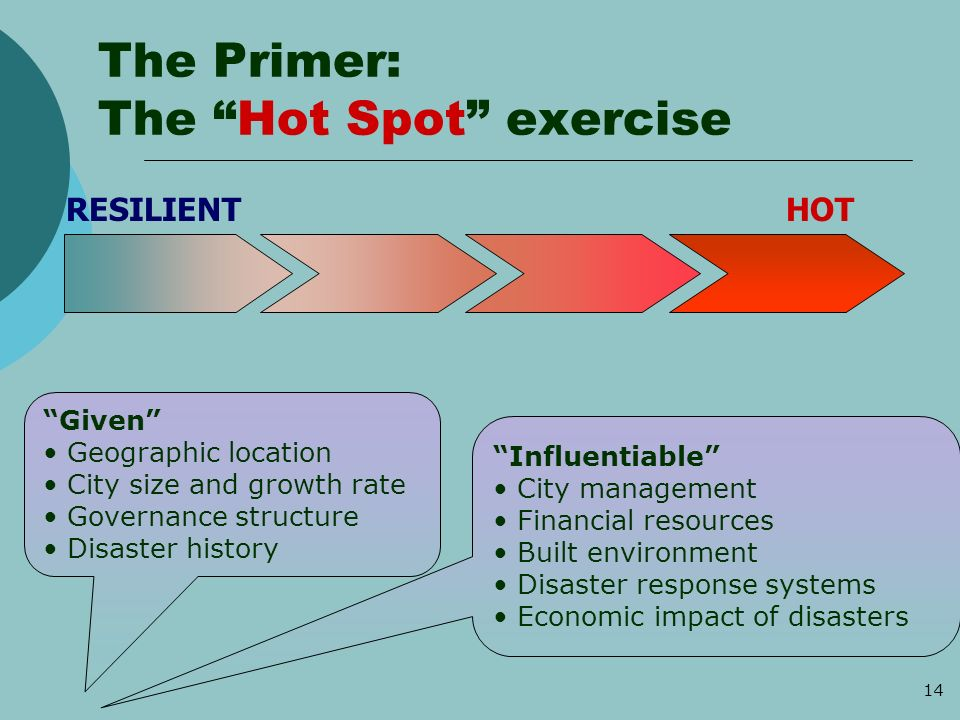 14 The Primer: The Hot Spot exercise Given Geographic location City size and growth rate Governance structure Disaster history Influentiable City management Financial resources Built environment Disaster response systems Economic impact of disasters RESILIENTHOT
