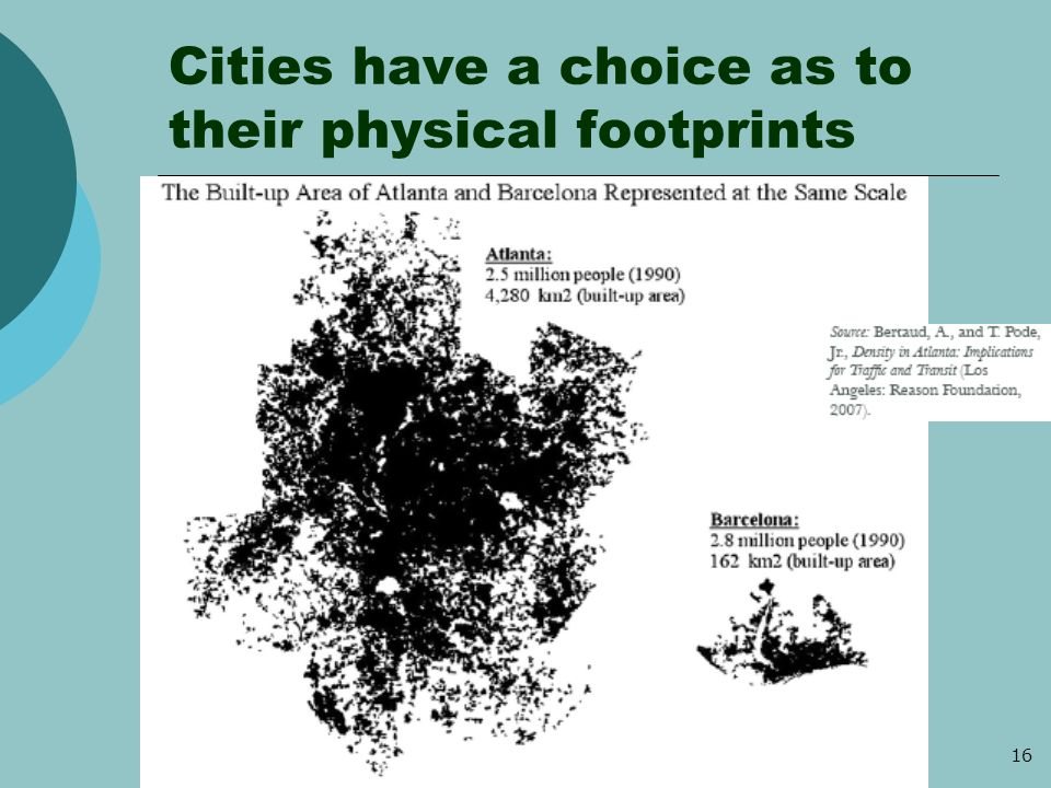 16 Cities have a choice as to their physical footprints
