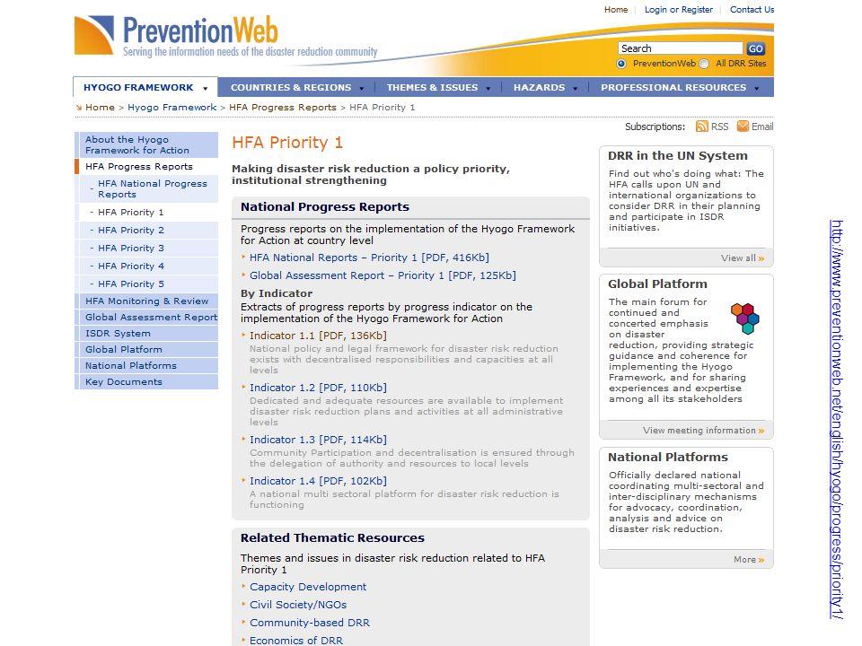http://www.preventionweb.net/english/hyogo/progress/priority1/