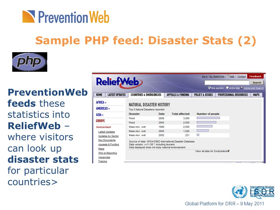 Sample PHP feed: Disaster Stats (2) PreventionWeb feeds these statistics into ReliefWeb – where visitors can look up disaster stats for particular cou