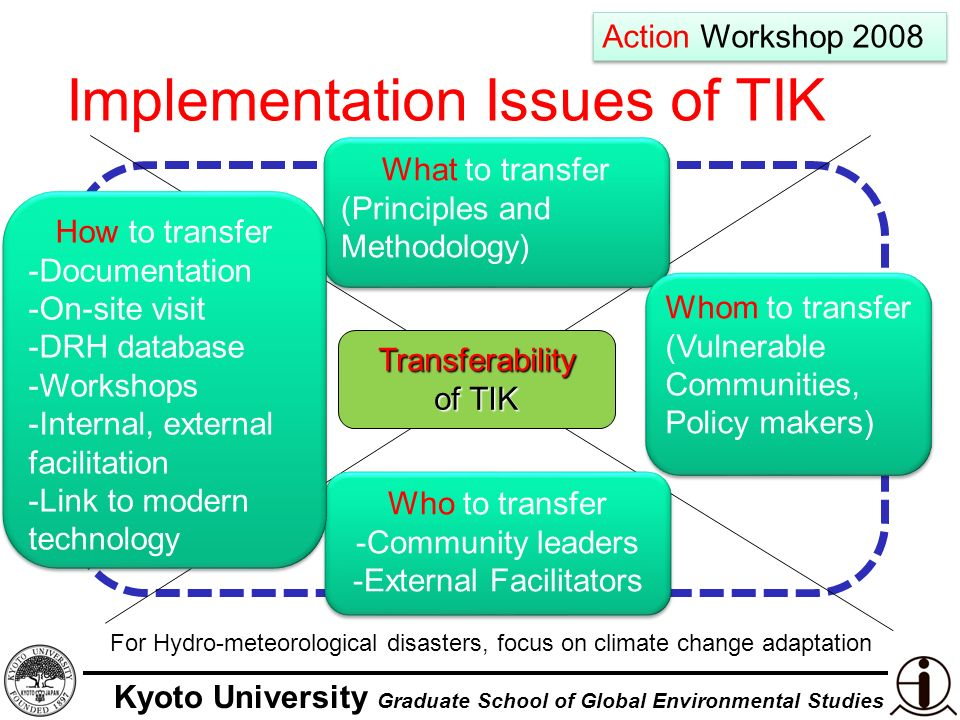 Kyoto University Graduate School of Global Environmental Studies Implementation Issues of TIK Action Workshop 2008 Transferability of TIK What to transfer (Principles and Methodology) What to transfer (Principles and Methodology) Who to transfer -Community leaders -External Facilitators Who to transfer -Community leaders -External Facilitators How to transfer -Documentation -On-site visit -DRH database -Workshops -Internal, external facilitation -Link to modern technology How to transfer -Documentation -On-site visit -DRH database -Workshops -Internal, external facilitation -Link to modern technology Whom to transfer (Vulnerable Communities, Policy makers) Whom to transfer (Vulnerable Communities, Policy makers) For Hydro-meteorological disasters, focus on climate change adaptation