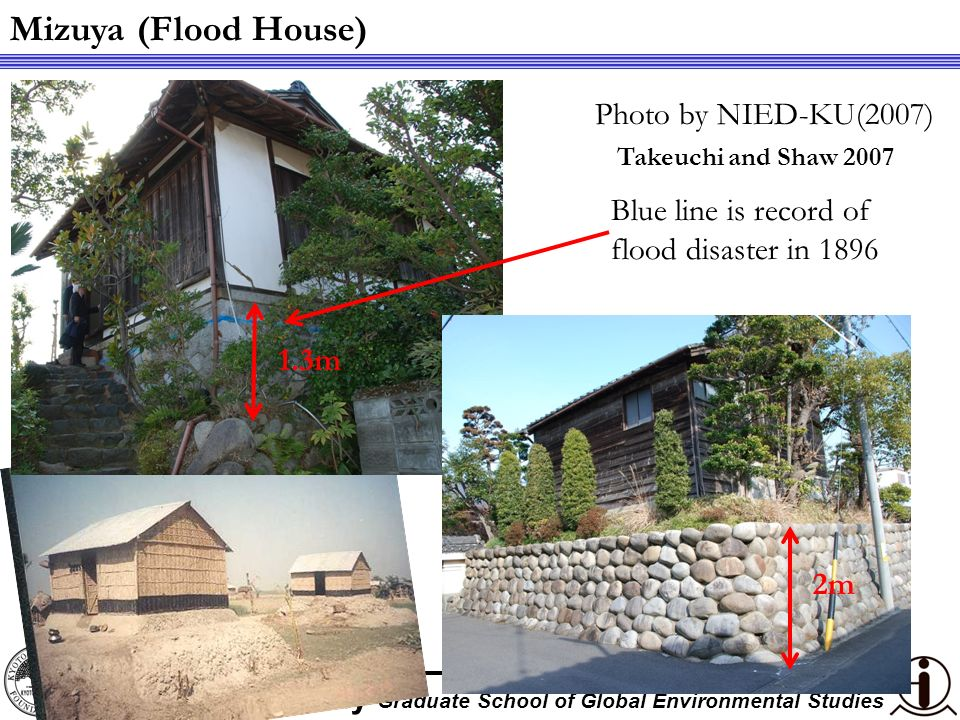 Kyoto University Graduate School of Global Environmental Studies Photo by NIED-KU(2007) Mizuya (Flood House) 2m 1.3m Blue line is record of flood disaster in 1896 Takeuchi and Shaw 2007
