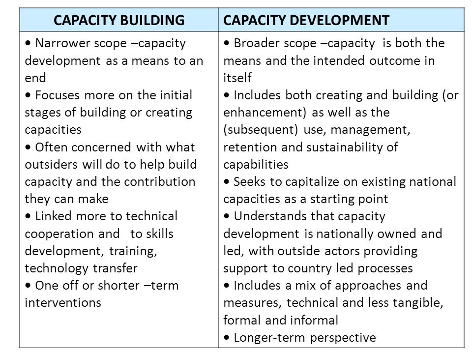 CAPACITY BUILDINGCAPACITY DEVELOPMENT Narrower scope –capacity development as a means to an end Focuses more on the initial stages of building or crea