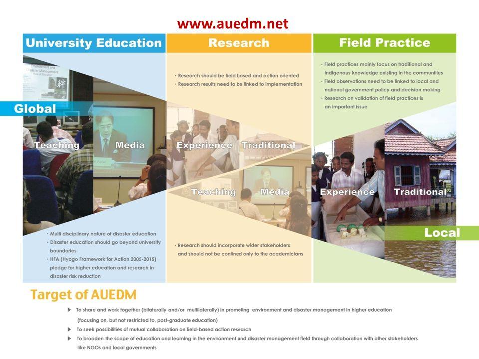 Kyoto University Graduate School of Global Environmental Studies www.auedm.net
