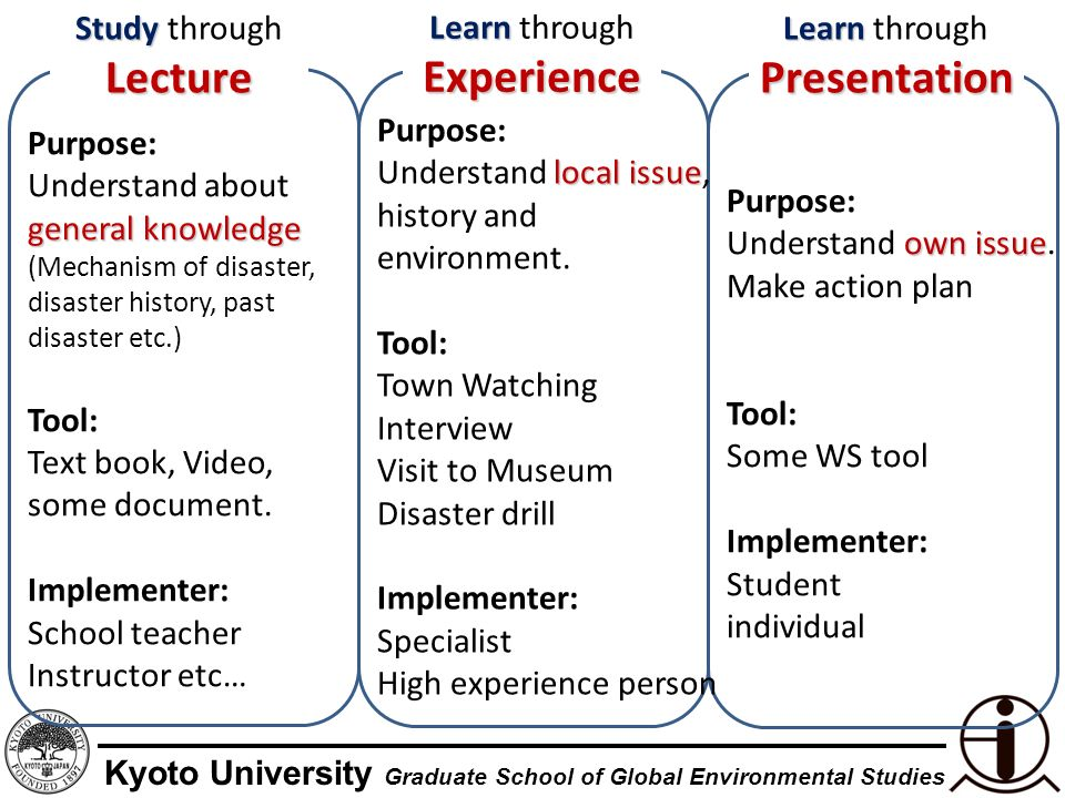 Kyoto University Graduate School of Global Environmental Studies Study Lecture Study through Lecture Learn Experience Learn through Experience Learn Presentation Learn through Presentation Purpose: general knowledge Understand about general knowledge (Mechanism of disaster, disaster history, past disaster etc.) Tool: Text book, Video, some document.