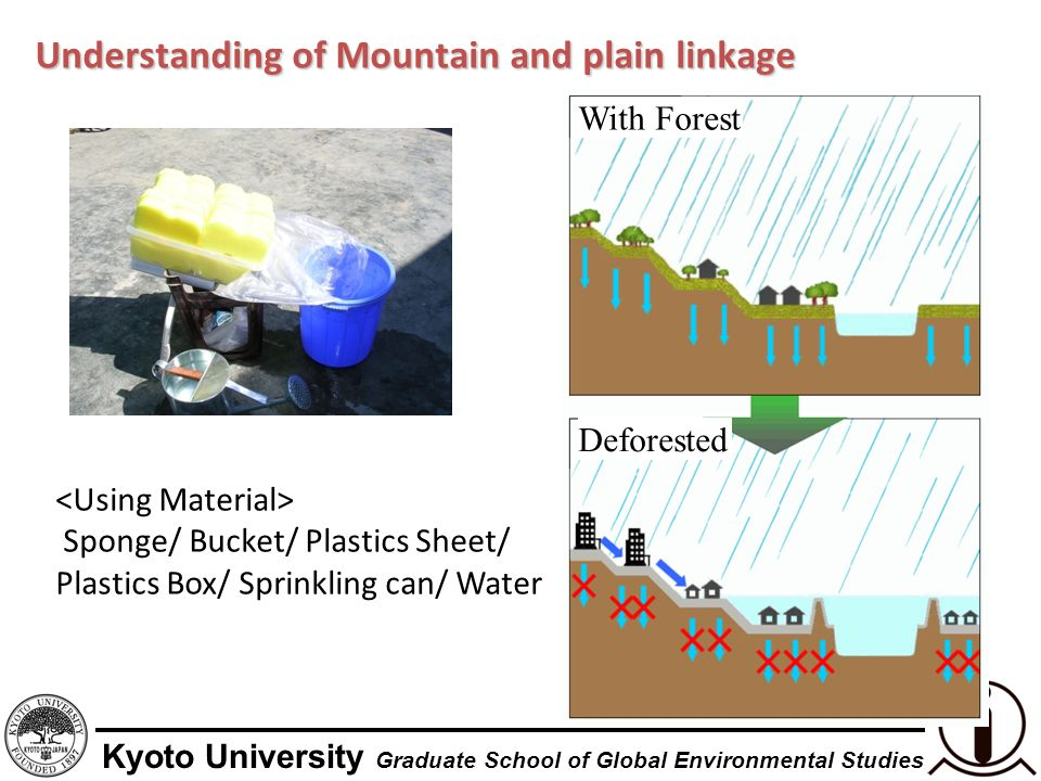 Kyoto University Graduate School of Global Environmental Studies Understanding of Mountain and plain linkage With Forest Deforested Sponge/ Bucket/ Plastics Sheet/ Plastics Box/ Sprinkling can/ Water