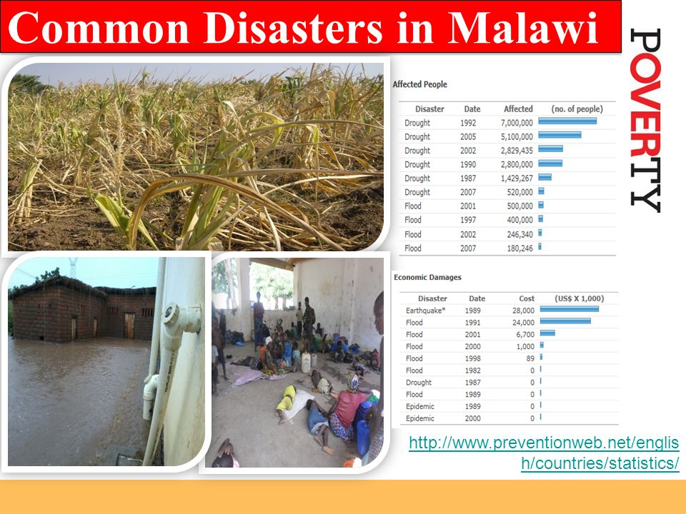 Common Disasters in Malawi http://www.preventionweb.net/englis h/countries/statistics/