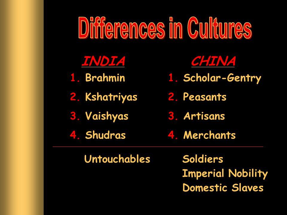INDIA 1. Brahmin CHINA 1. Scholar-Gentry 2. Kshatriyas 2. Peasants 3. Vaishyas 4. Shudras 3. Artisans 4. Merchants UntouchablesSoldiers Imperial Nobil