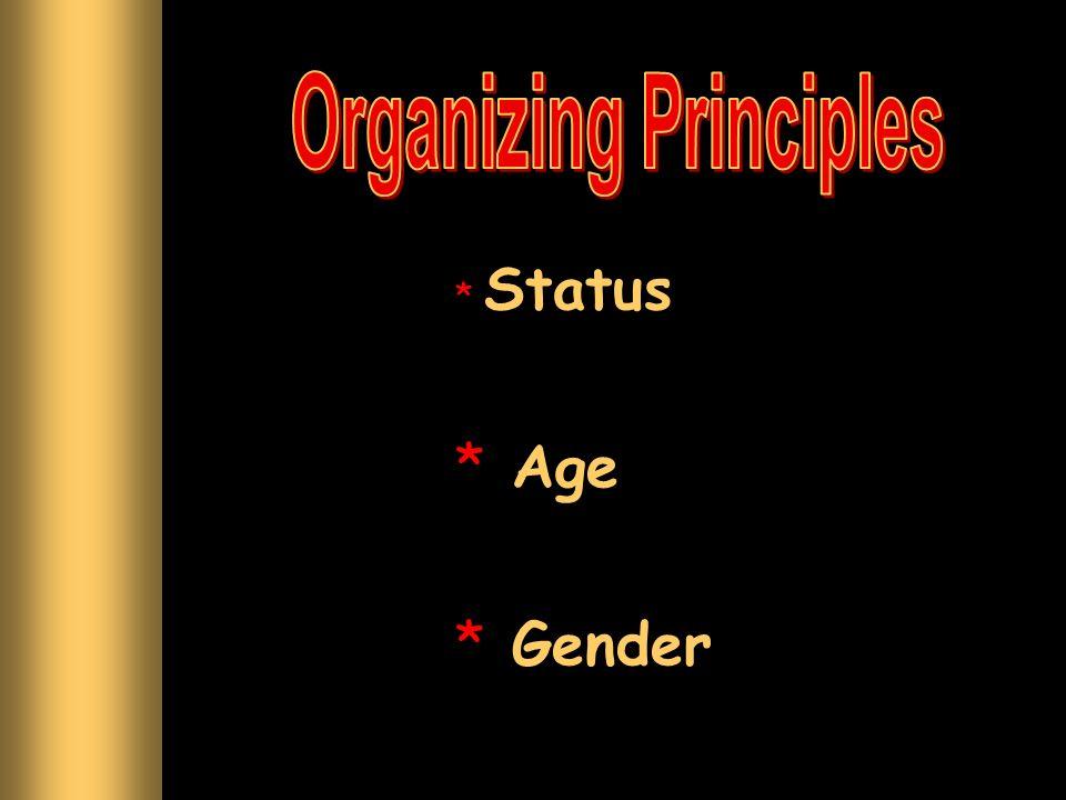 * Status * Age * Gender