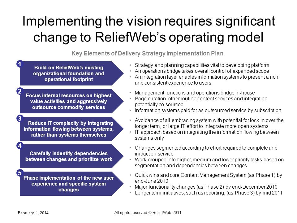 Implementing the vision requires significant change to ReliefWebs operating model February 1, 2014 All rights reserved © ReliefWeb 2011 1 Key Elements of Delivery Strategy Implementation Plan Strategy and planning capabilities vital to developing platform An operations bridge takes overall control of expanded scope An integration layer enables information systems to present a rich and consistent experience to users Build on ReliefWebs existing organizational foundation and operational footprint Management functions and operations bridge in-house Page curation, other routine content services and integration potentially co-sourced Information systems paid for as outsourced service by subscription Focus internal resources on highest value activities and aggressively outsource commodity services Avoidance of all-embracing system with potential for lock-in over the longer term, or large IT effort to integrate more open systems IT approach based on integrating the information flowing between systems only Reduce IT complexity by integrating information flowing between systems, rather than systems themselves Changes segmented according to effort required to complete and impact on service Work grouped into higher, medium and lower priority tasks based on segmentation and dependencies between changes Carefully indentify dependencies between changes and prioritize work Quick wins and core Content Management System (as Phase 1) by end-June 2010 Major functionality changes (as Phase 2) by end-December 2010 Longer term initiatives, such as reporting, (as Phase 3) by mid 2011 Phase implementation of the new user experience and specific system changes 1 2 3 4 5
