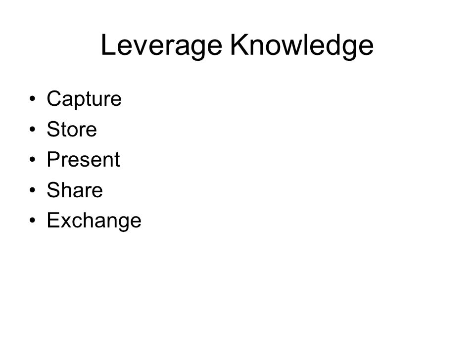 Leverage Knowledge Capture Store Present Share Exchange