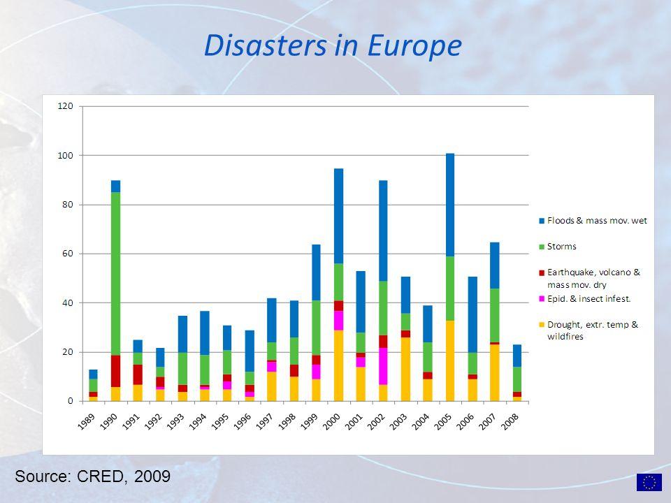 http://ec.europa.eu/environment/civil Thomas.de-lannoy@ec.europa.eu Thank you