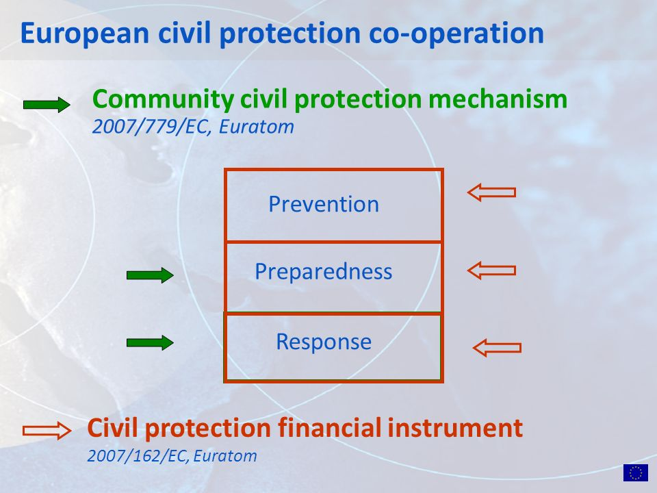 Community civil protection mechanism 2007/779/EC, Euratom Civil protection financial instrument 2007/162/EC, Euratom Prevention Preparedness Response European civil protection co-operation